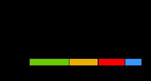 logo-F3D